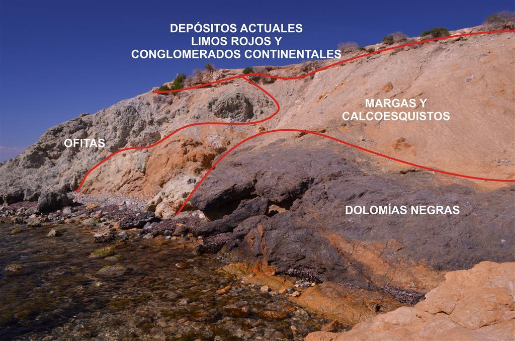 Afloramientos de ofitas y calcoesquistos con dolomías cubiertos por conglomerados actuales (cara sur de la isla)