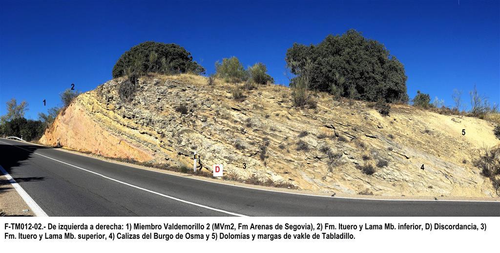 De izquierda a derecha: 1-Miembro Valdemorillo, 2- (MVm2, Fm. Arenas de Segovia), 2- Fm. Ituero y Lama, Mb inferior, D-Discordancia;3- Fm Ituero y Lama Mb. superior, 4- Calizas del Burgo de Osma y 5- Dolomías y margas de Valle de Tabladillo.
